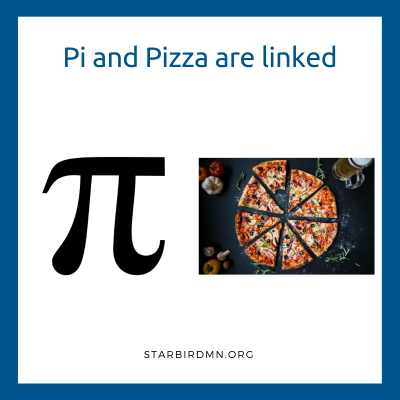 pi and pizza in math